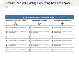 Account Plan With Existing Generating New And Lapsed Customers