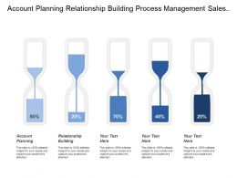 Account Planning Relationship Building Process Management Sales Relationship