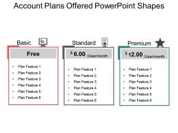 Account Plans Offered Powerpoint Shapes