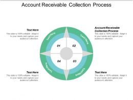 Account Receivable Collection Process Ppt Powerpoint Presentation Diagram Graph Charts Cpb