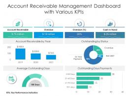 Account Receivable Management Dashboard With Various KPIs