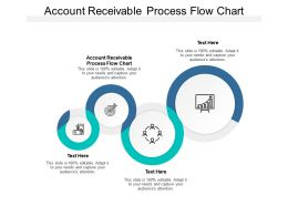 Account Receivable Process Flow Chart Ppt Powerpoint Presentation Slide Cpb