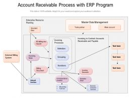 Account Receivable Process With ERP Program