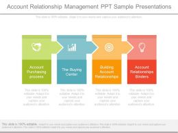 Account Relationship Management Ppt Sample Presentations