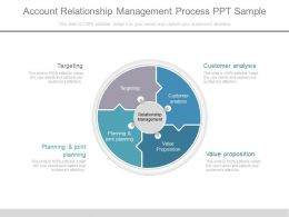 Account Relationship Management Process Ppt Sample