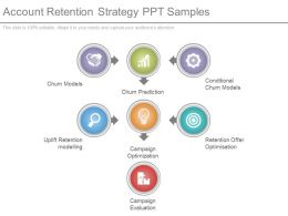 Account Retention Strategy Ppt Samples