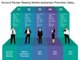 Account Review Meeting Market Awareness Promotion Sales Information Gathering
