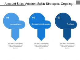 Account Sales Account Sales Strategies Ongoing Account Management
