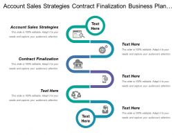Account Sales Strategies Contract Finalization Business Plan Qualify Opportunity