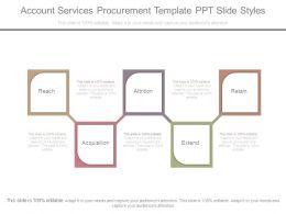 Account Services Procurement Template Ppt Slide Styles