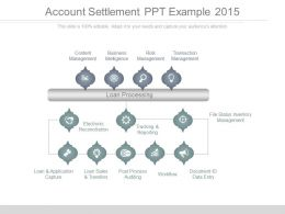 Account Settlement Ppt Example 2015