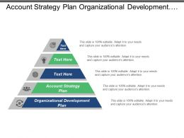 Account Strategy Plan Organizational Development Plan Sales Planning Strategy Cpb