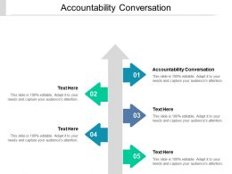 Accountability Conversation Ppt Powerpoint Presentation Icon Portfolio Cpb