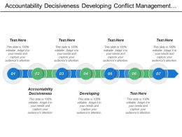 Accountability Decisiveness Developing Conflict Management Leveraging Diversity Technology Management