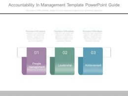 Accountability In Management Template Powerpoint Guide