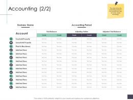 Accounting Account Business Analysi Overview Ppt Summary