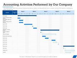 Accounting Activities Performed By Our Company M1669 Ppt Powerpoint Presentation Gallery Layout