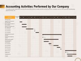 Accounting Activities Performed By Our Company Ppt Powerpoint Infographics