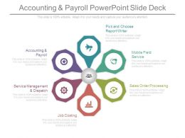 Accounting And Payroll Powerpoint Slide Deck