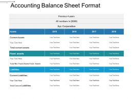 Accounting Balance Sheet Format Sample Of Ppt