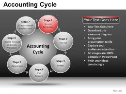 Accounting Cycle Powerpoint Presentation Slides DB