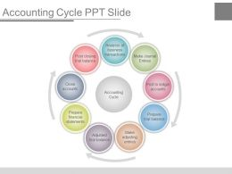 Accounting Cycle Ppt Slide