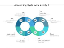 Accounting Cycle With Infinity 8