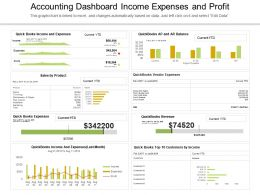 accounting_dashboard_income_expenses_and_profit_Slide01