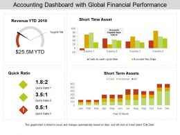 Accounting Dashboard With Global Financial Performance