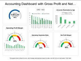 Accounting Dashboard With Gross Profit And Net Profit Margin