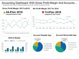Accounting Dashboard With Gross Profit Margin And Accounts Payable