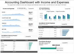 Accounting Dashboard With Income And Expenses