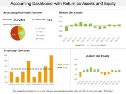 Accounting Dashboard With Return On Assets And Equity