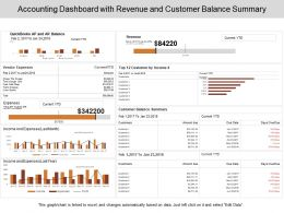 Accounting Dashboard With Revenue And Customer Balance Summary