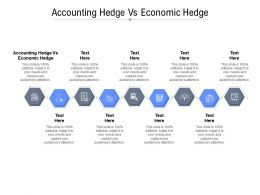 Accounting Hedge Vs Economic Hedge Ppt Powerpoint Presentation Layouts Background Image