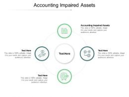 Accounting Impaired Assets Ppt Powerpoint Presentation Infographic Template Microsoft Cpb