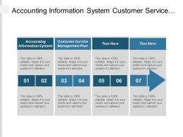 Accounting Information System Customer Service Management Plan Marketing Communication Cpb