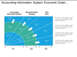Accounting Information System Economic Order Quantity Network Marketing Cpb