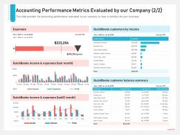 Accounting Performance Metrics Evaluated By Our Company Customer Ppt Topics