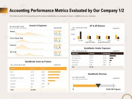 Accounting Performance Metrics Evaluated By Our Company Product Ppt File Topics