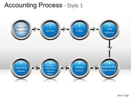 accounting_process_1_powerpoint_presentation_slides_Slide01