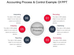 Accounting Process And Control Example Of Ppt
