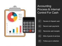 Accounting Process And Internal Control For Cash 1 Sample Of Ppt