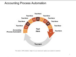 Accounting Process Automation Ppt Powerpoint Presentation Diagram Ppt Cpb