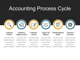 Accounting Process Cycle Powerpoint Images