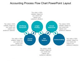 accounting_process_flow_chart_powerpoint_layout_Slide01
