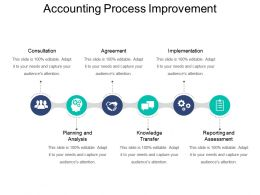 Accounting Process Improvement Powerpoint Presentation