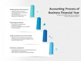 Accounting Process Of Business Financial Year