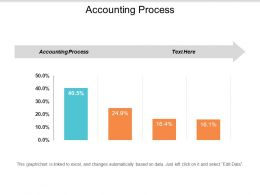Accounting Process Ppt Powerpoint Presentation File Brochure Cpb