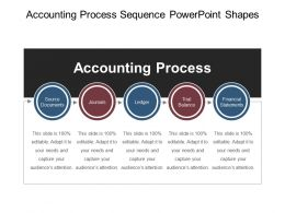 Accounting Process Sequence Powerpoint Shapes